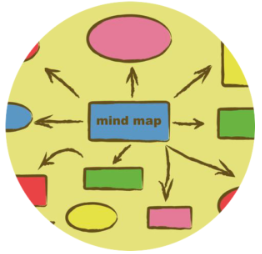 mind map.PNG